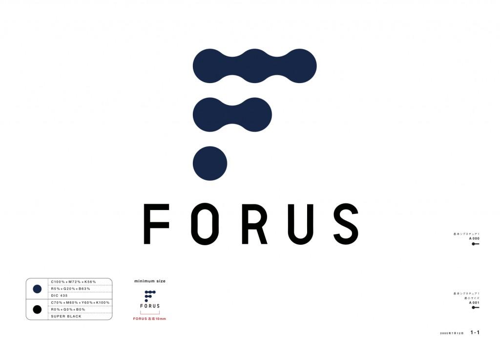forus-1024x694